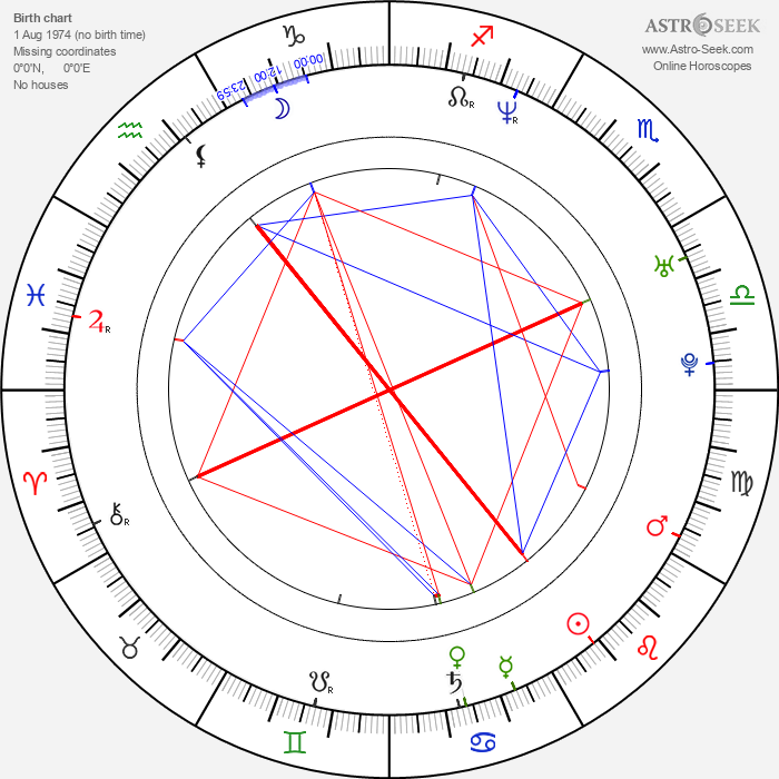 Martin Strnad - Astrology Natal Birth Chart