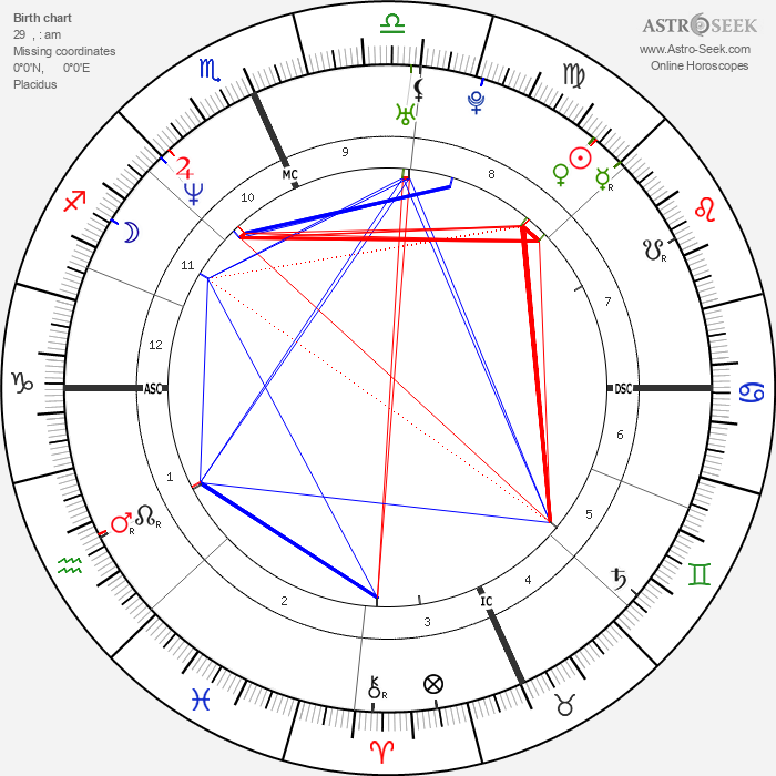 Martin Tankleff - Astrology Natal Birth Chart