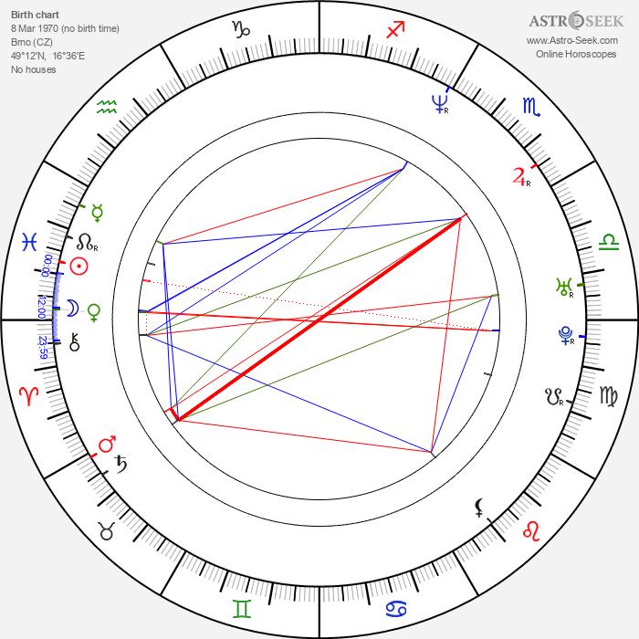 Martin Trnavský - Astrology Natal Birth Chart