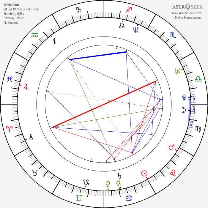 Martin Vandreier - Astrology Natal Birth Chart