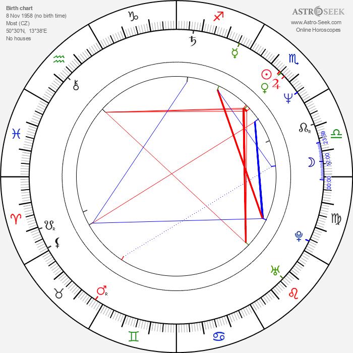 Martin Velda - Astrology Natal Birth Chart