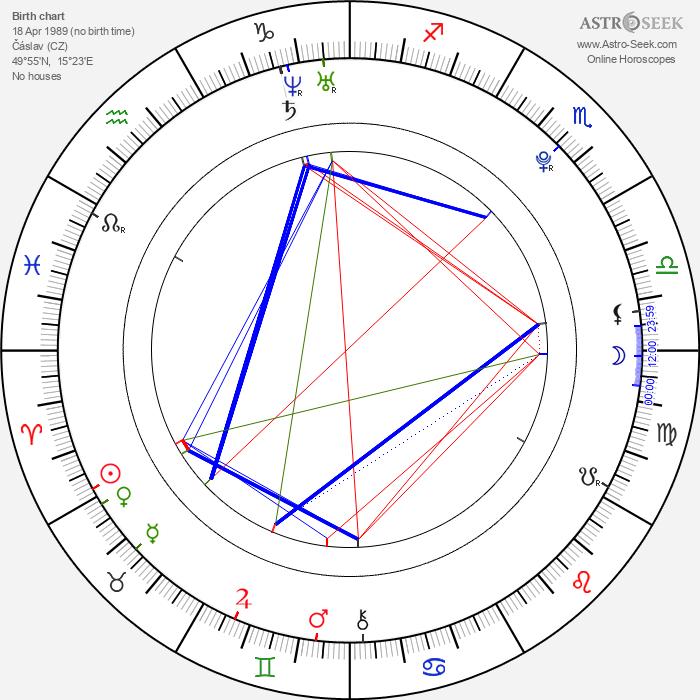 Martin Veselý - Astrology Natal Birth Chart