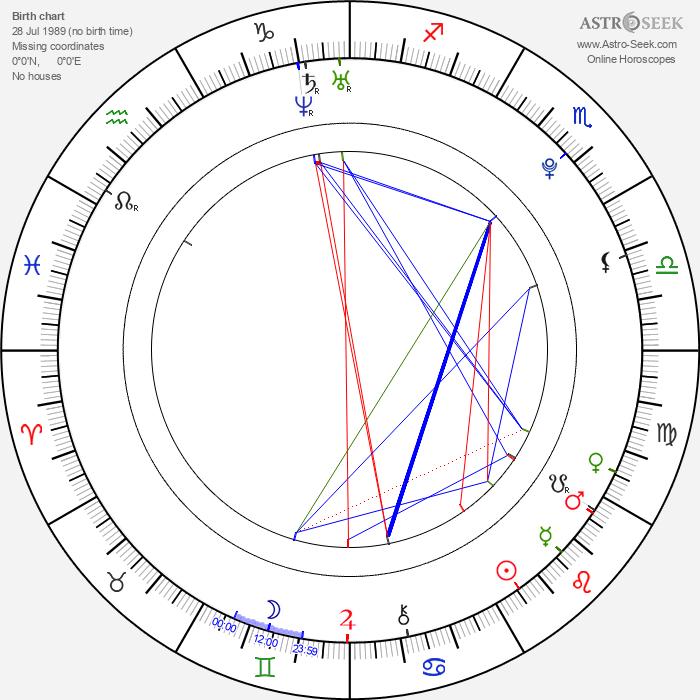 Martin Volák - Astrology Natal Birth Chart