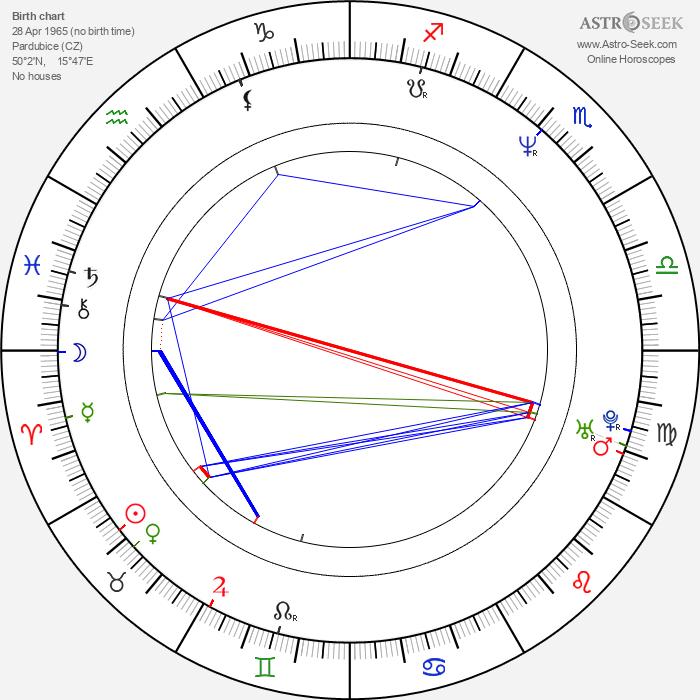 Martin Vrtáček - Astrology Natal Birth Chart