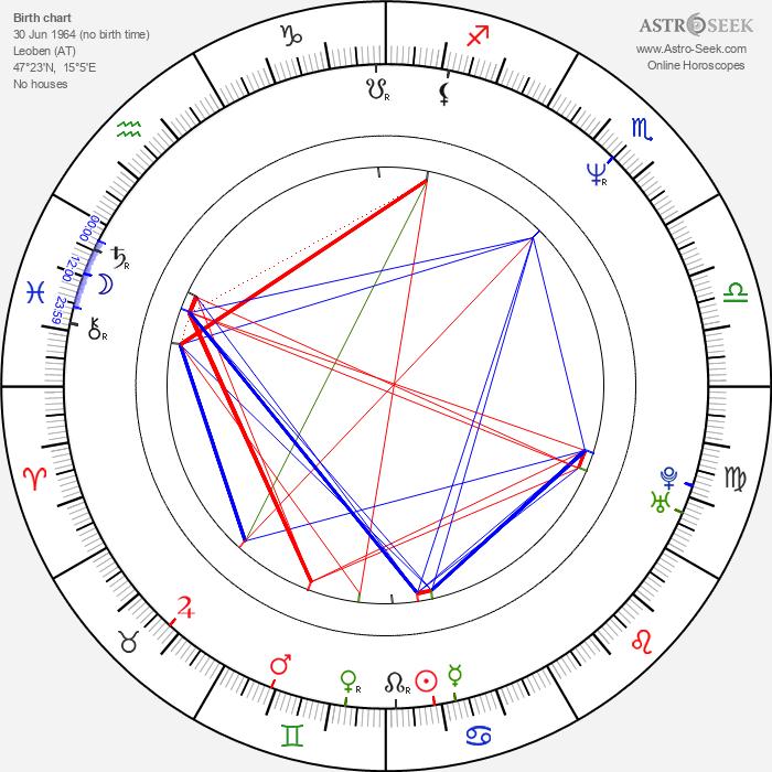 Martin Weinek - Astrology Natal Birth Chart