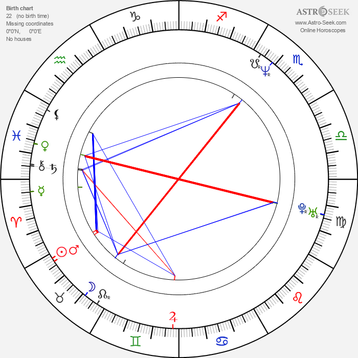 Martina Adamcová - Astrology Natal Birth Chart