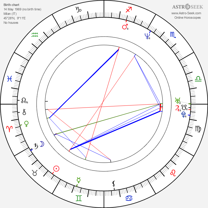 Martina Amati - Astrology Natal Birth Chart