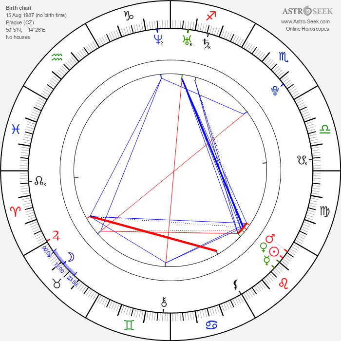 Martina Cerhová - Astrology Natal Birth Chart