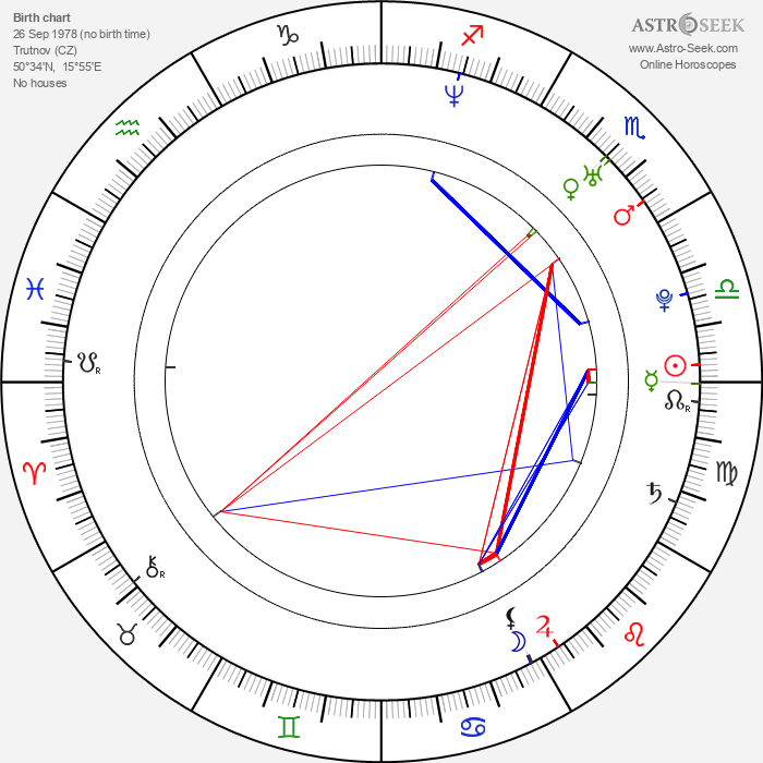 Martina Gavriely - Astrology Natal Birth Chart