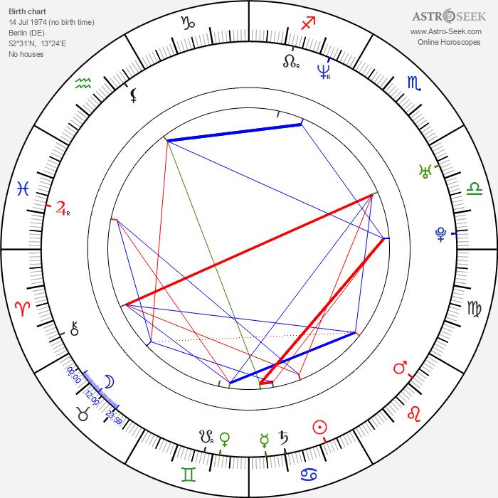 Martina Hill - Astrology Natal Birth Chart