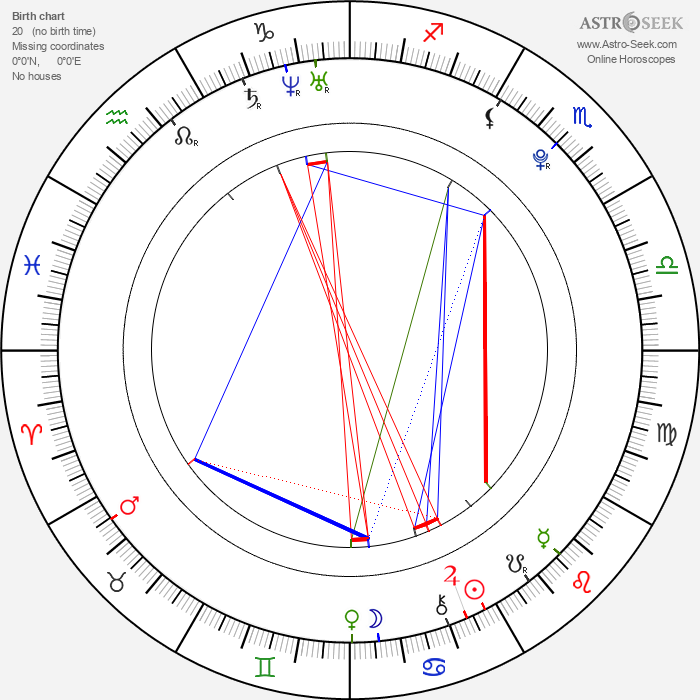 Martina Illichová - Astrology Natal Birth Chart