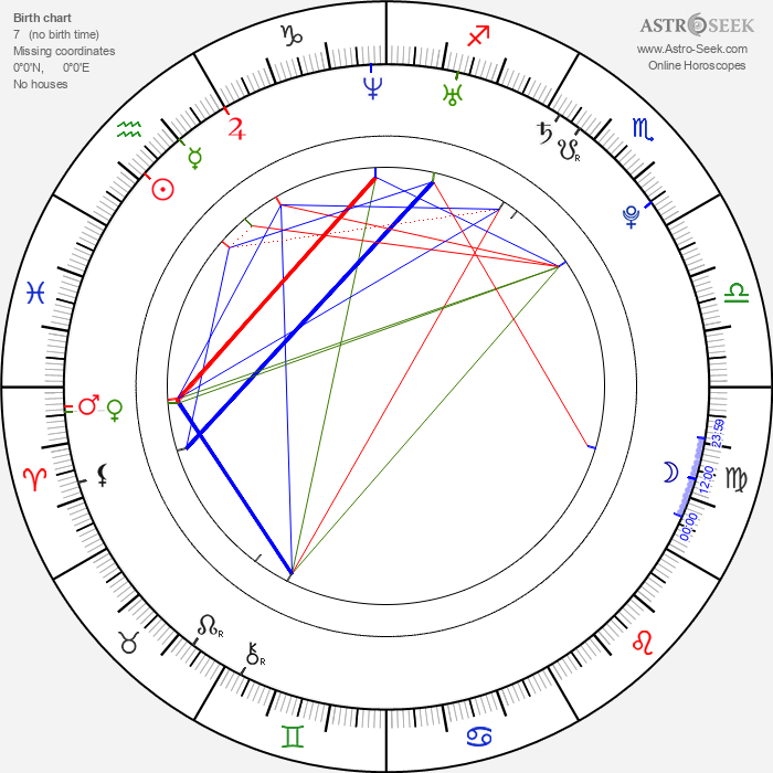Martina Klírová - Astrology Natal Birth Chart