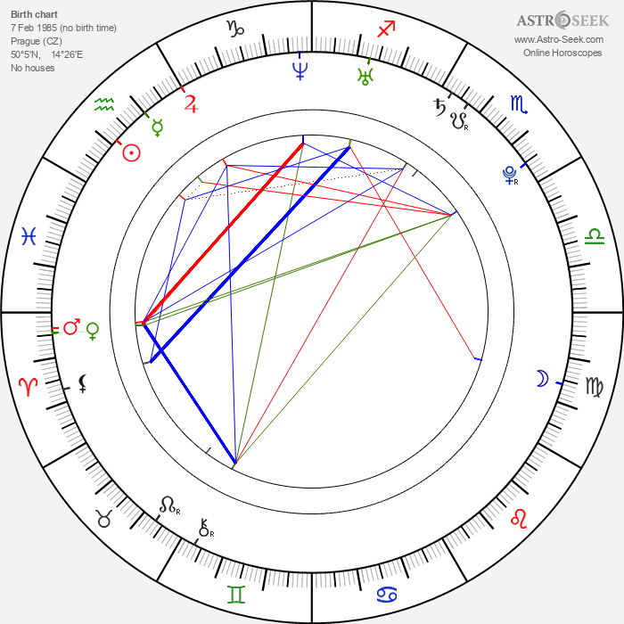 Martina Klírová - Astrology Natal Birth Chart