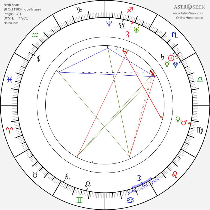 Martina Kopřivová - Astrology Natal Birth Chart