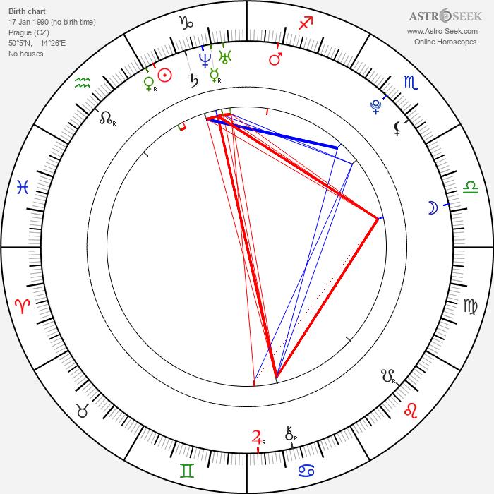 Martina Pospíšilová - Astrology Natal Birth Chart