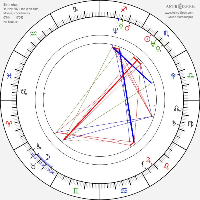 Martina Poulíčková - Astrology Natal Birth Chart