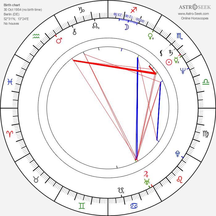 Martina Servatius - Astrology Natal Birth Chart