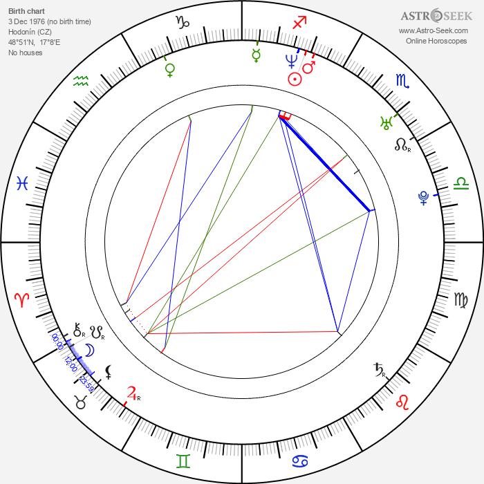 Martina Šťastná - Astrology Natal Birth Chart