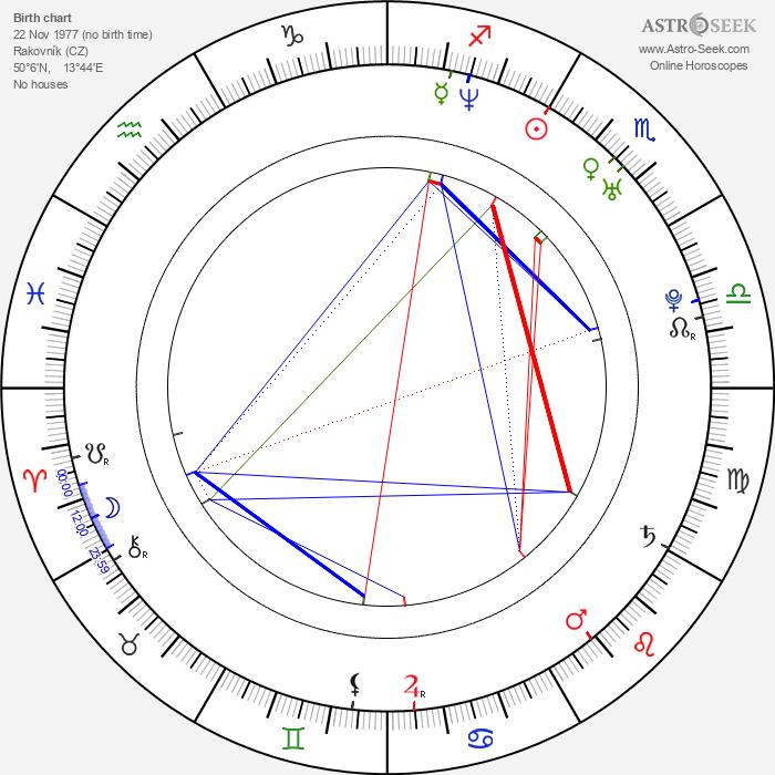 Martina Týčová - Astrology Natal Birth Chart