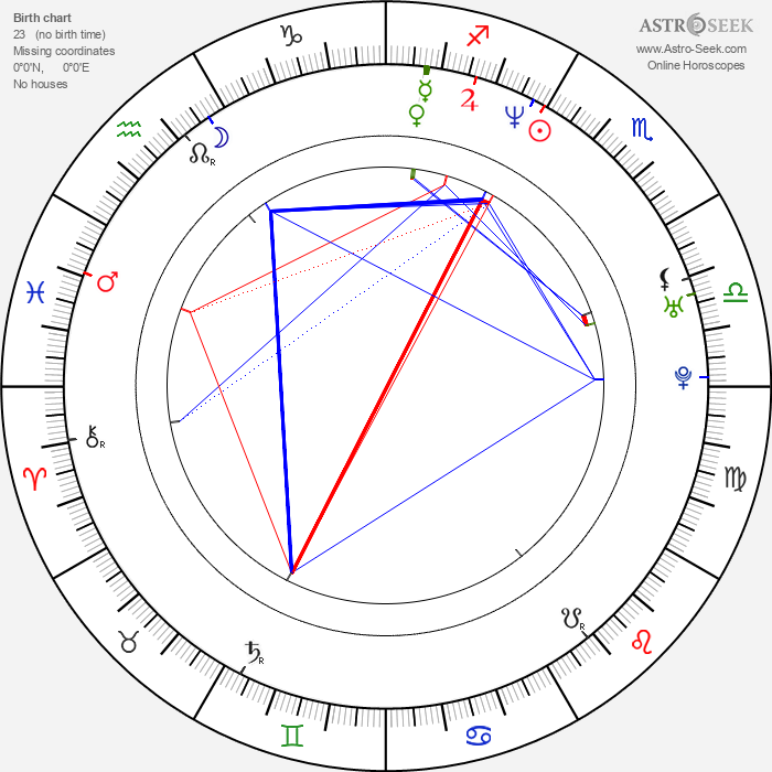 Martina Vrbová - Astrology Natal Birth Chart