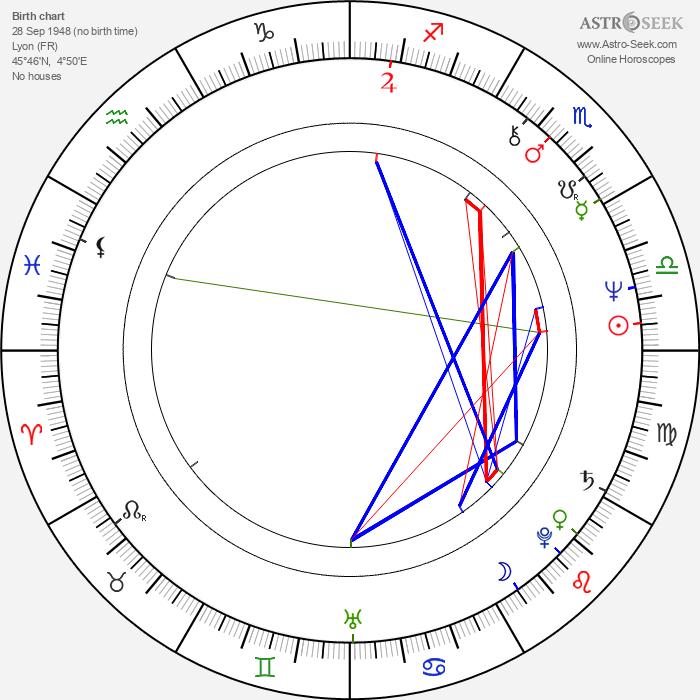Martine Roure - Astrology Natal Birth Chart