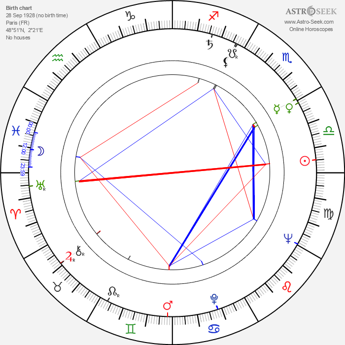Martine Sarcey - Astrology Natal Birth Chart
