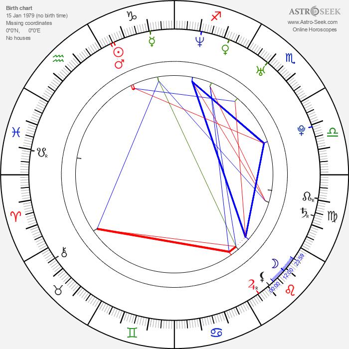 Martinho Silva - Astrology Natal Birth Chart