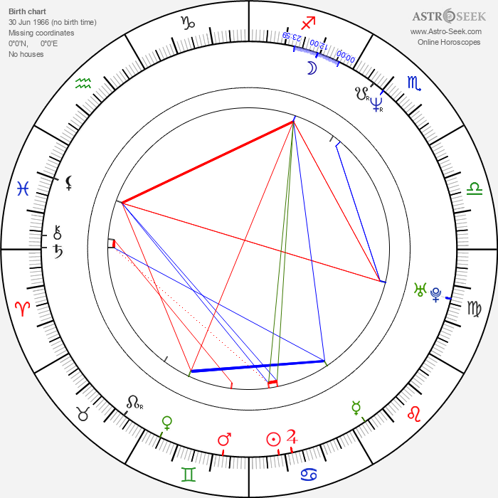 Marton Csokas - Astrology Natal Birth Chart