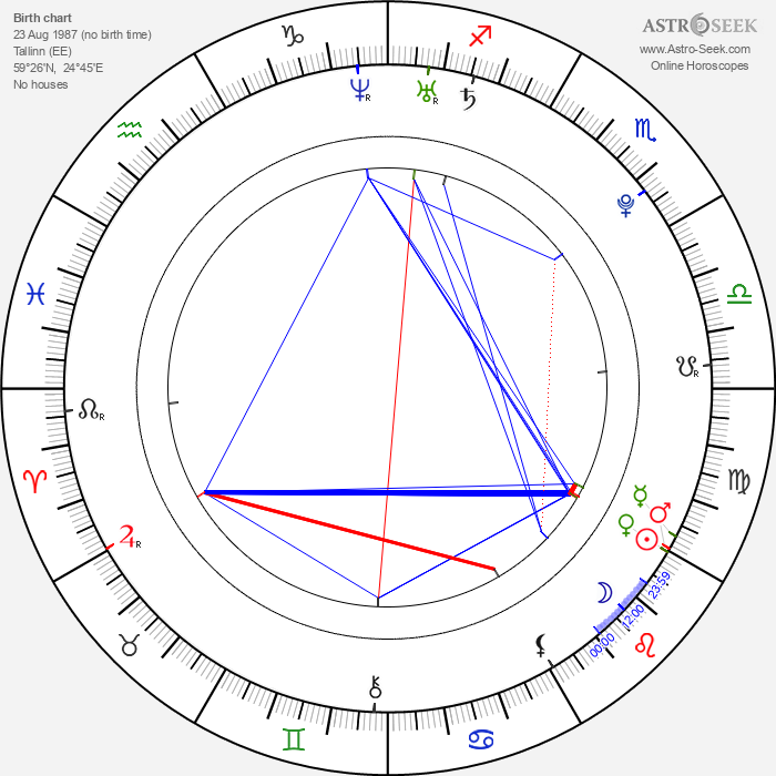 Martti Helde - Astrology Natal Birth Chart