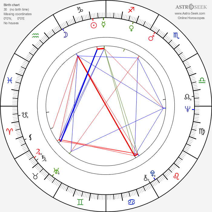 Martti Kakko - Astrology Natal Birth Chart
