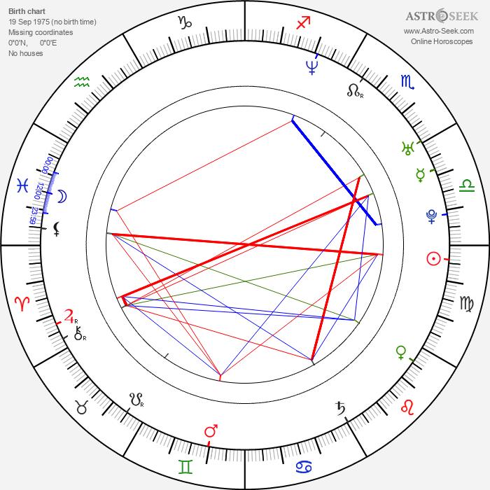 Marty Belafsky - Astrology Natal Birth Chart