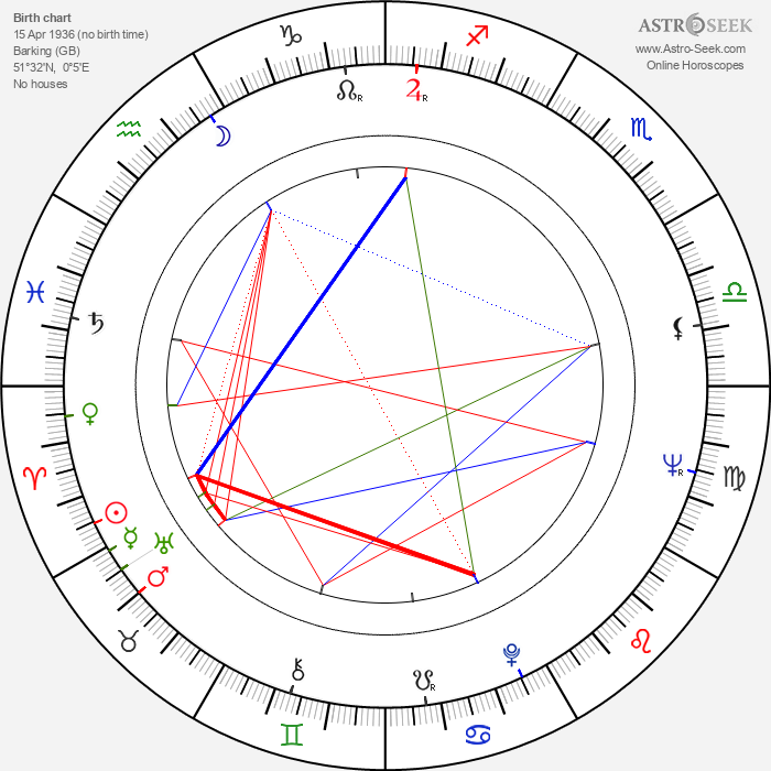 Marty Wilde - Astrology Natal Birth Chart