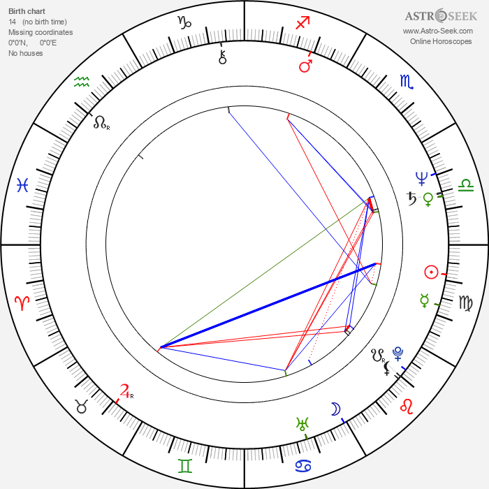 Martyn Burke - Astrology Natal Birth Chart