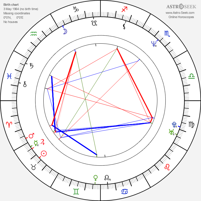 Maru Valdivielso - Astrology Natal Birth Chart