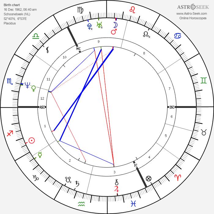 Maruschka Detmers - Astrology Natal Birth Chart