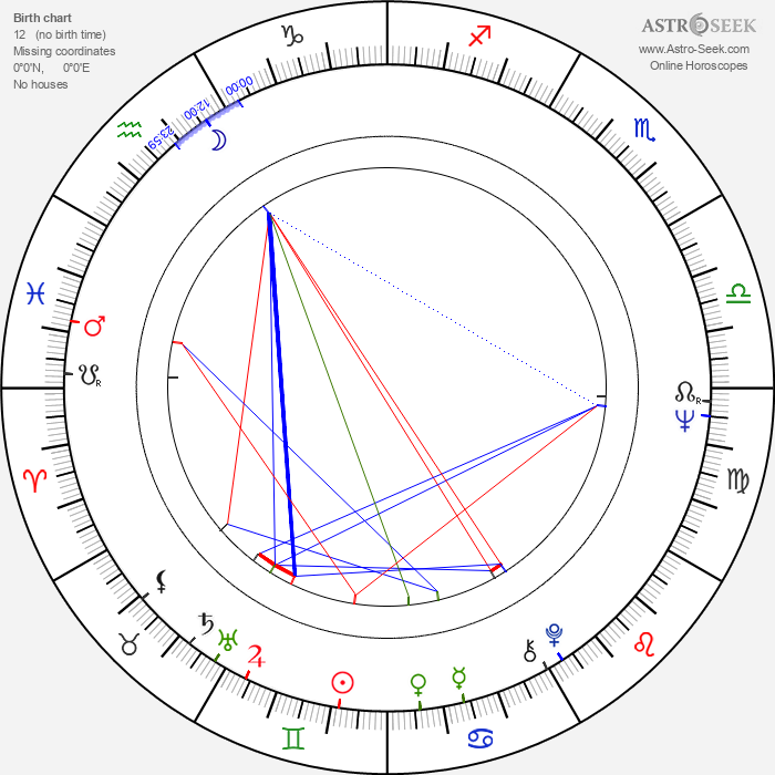 Marv Albert - Astrology Natal Birth Chart