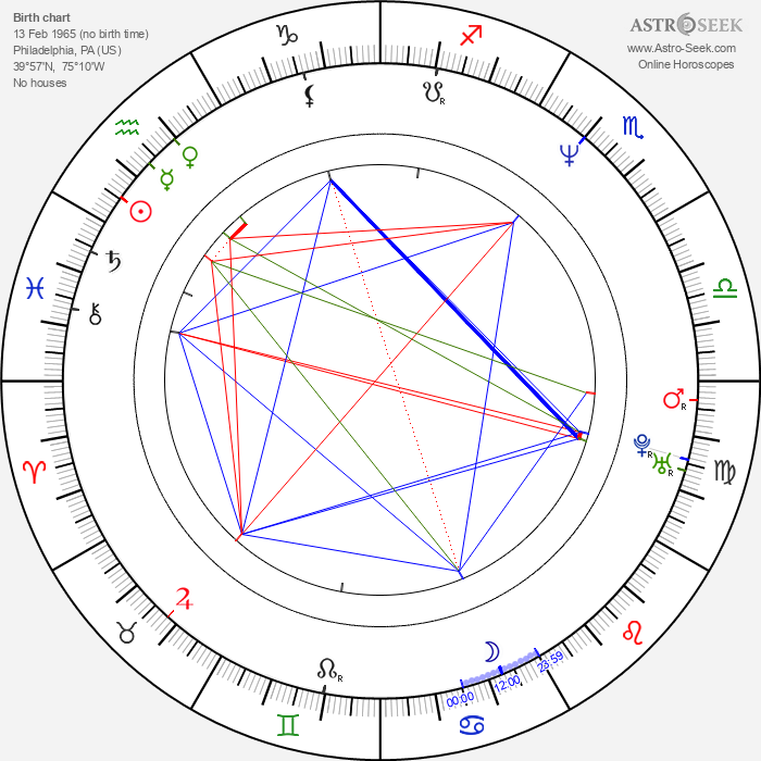 Marvin Baker - Astrology Natal Birth Chart