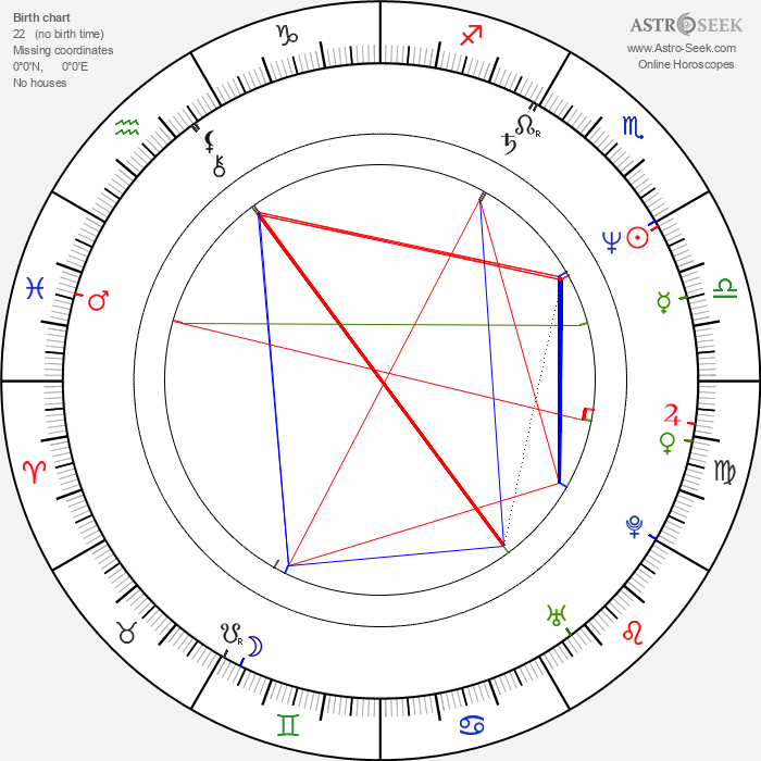 Marvin P. Bush - Astrology Natal Birth Chart