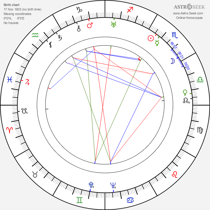 Mary Alice Nelson Archambaud - Astrology Natal Birth Chart