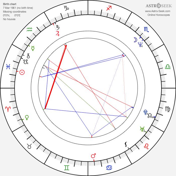 Mary Beth Evans - Astrology Natal Birth Chart