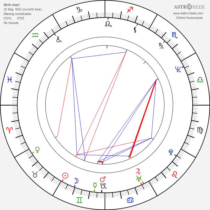 Mary Black - Astrology Natal Birth Chart