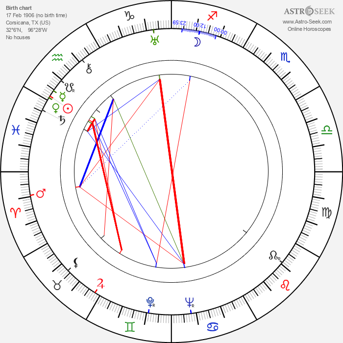 Mary Brian - Astrology Natal Birth Chart