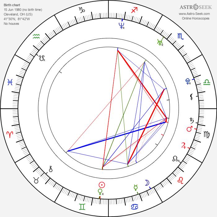 Mary Carey - Astrology Natal Birth Chart