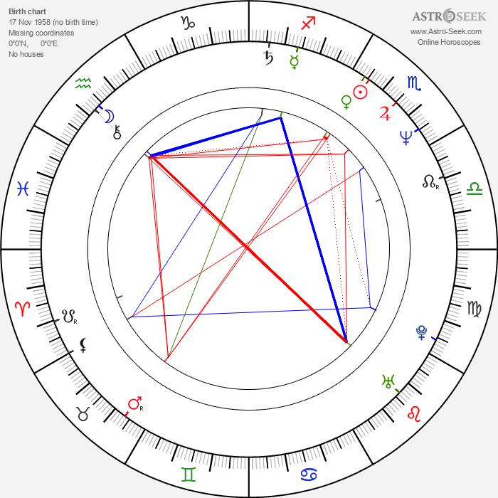 Mary Elizabeth Mastrantonio - Astrology Natal Birth Chart