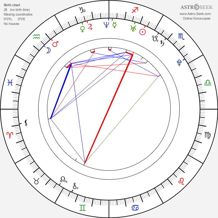Mary Elizabeth Winstead - Astrology Natal Birth Chart