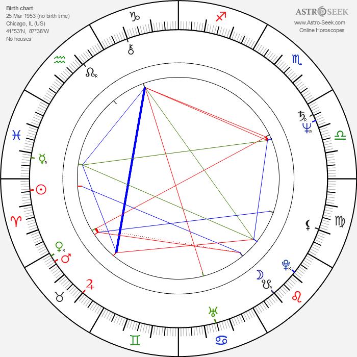 Mary Gross - Astrology Natal Birth Chart
