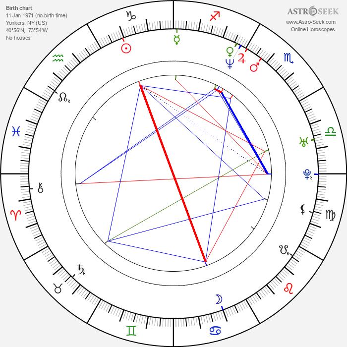Mary J. Blige - Astrology Natal Birth Chart