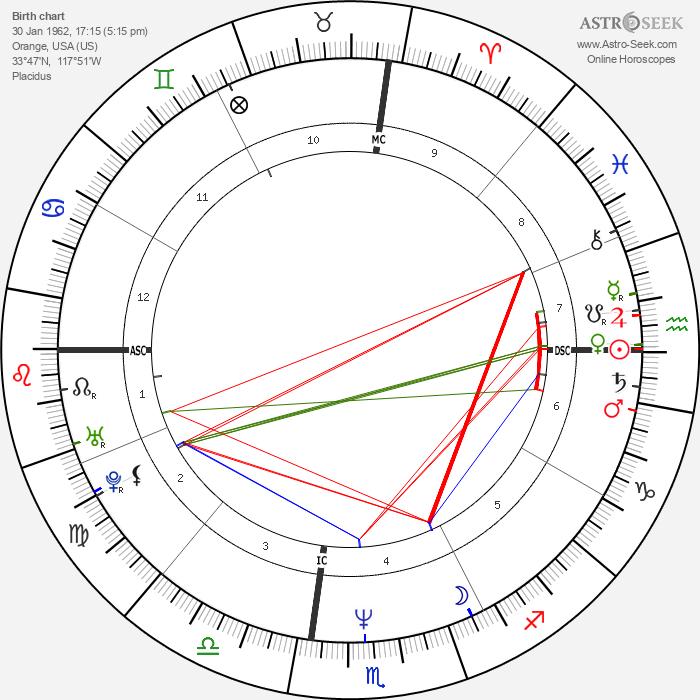 Mary Kay Letourneau - Astrology Natal Birth Chart