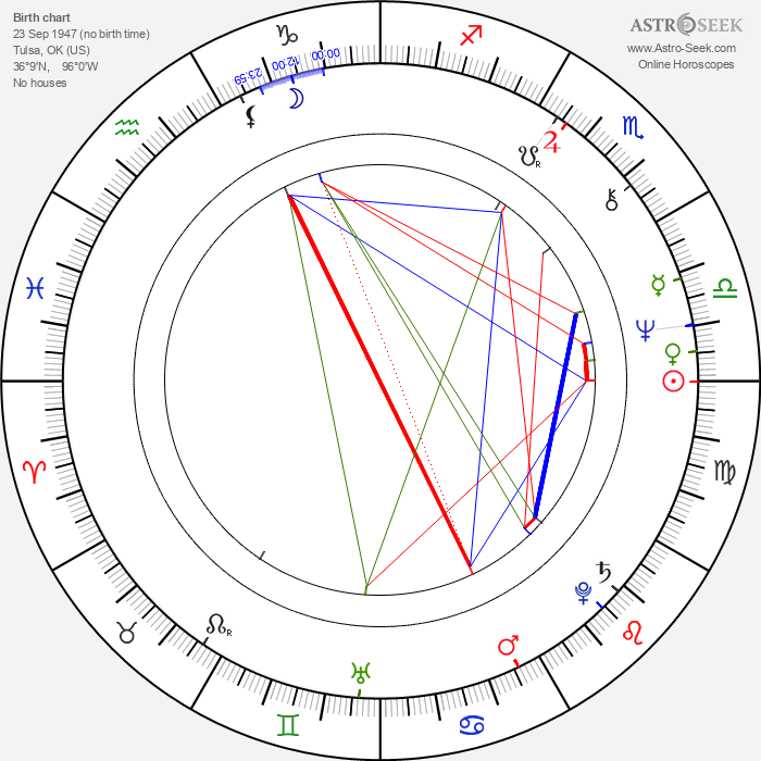 Mary Kay Place - Astrology Natal Birth Chart