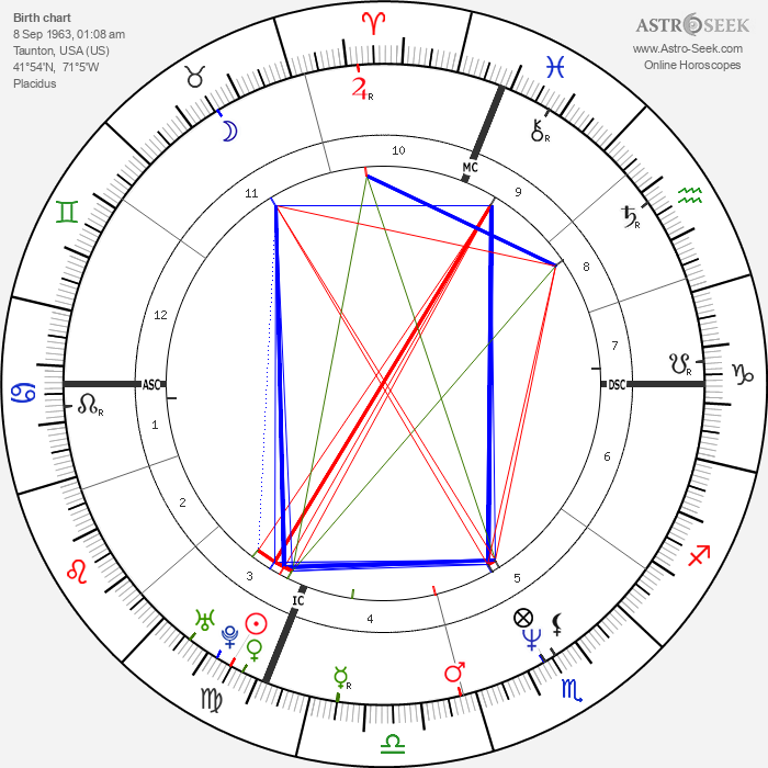Mary Lou Arruda - Astrology Natal Birth Chart